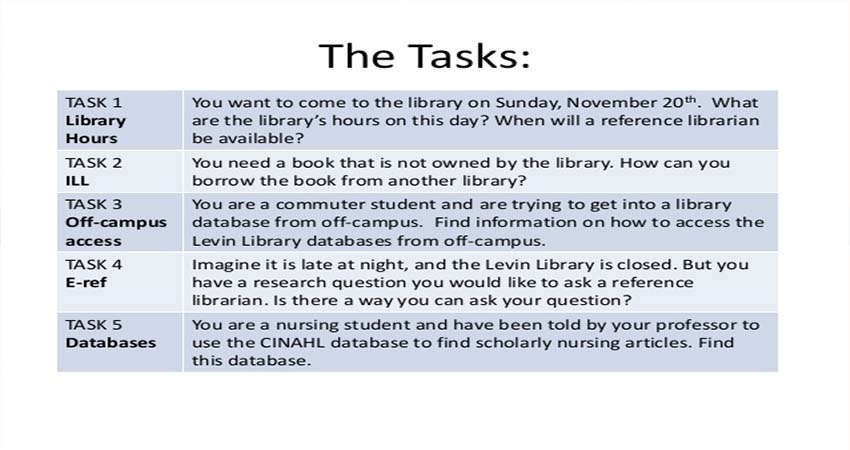 Understanding Library and Task of Librarian